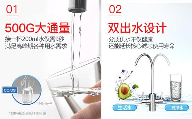 净水器的作用